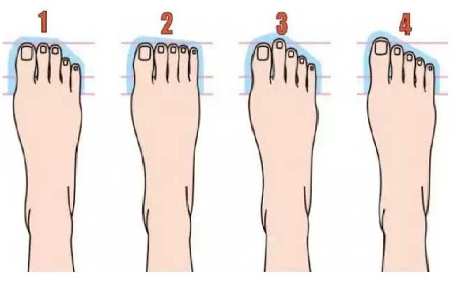 Découvrez ce que la forme de vos pieds révèle sur votre personnalité !
