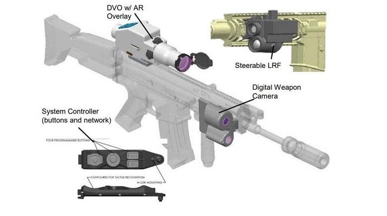 Le fusil d'assaut de l'US Army utilisera des cartouches de 6,8 mm en ayant recours à l'intelligence artificielle